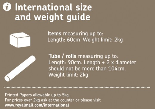 International Small Parcel Size