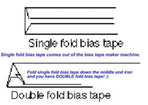 Differences in Bias Tape