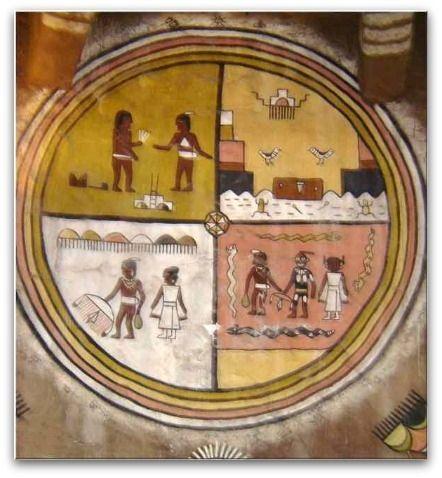 Native Ancestors