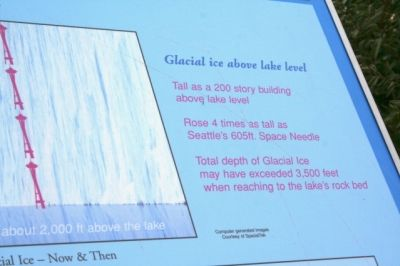 Glacial Ice above lake level