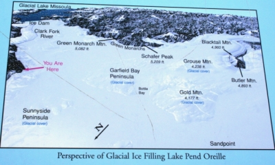 How the glacier ice filled the lake