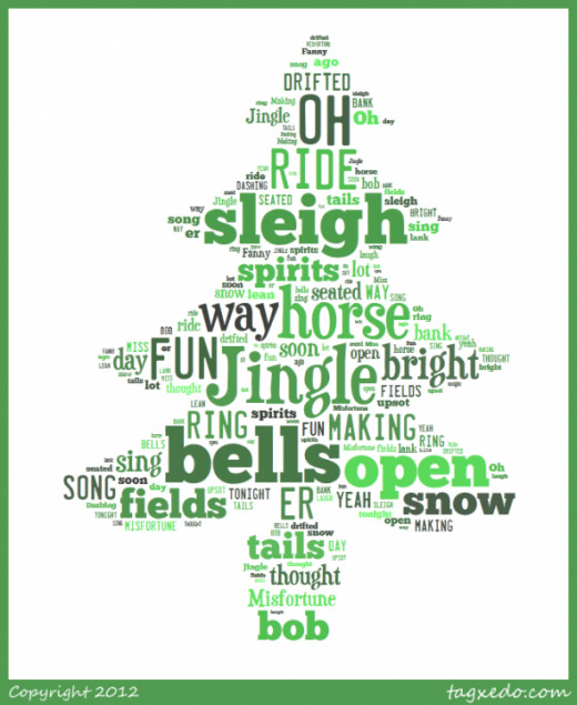 ... one of the Christmas Tree shapes and voila word art was generated