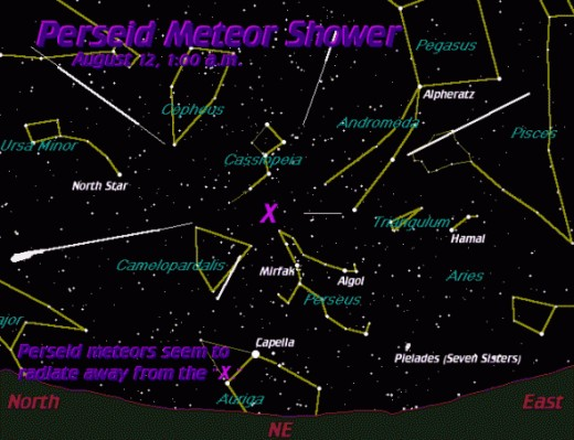 Here you can see the location of the perseids