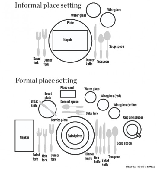Formal & Informal place settings