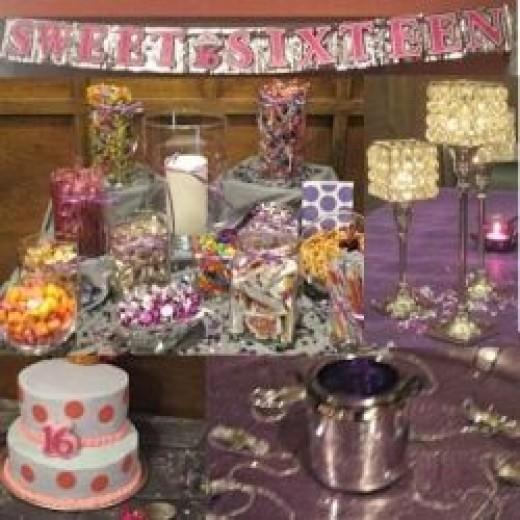 Sweet Sixteen Ideas -- Party