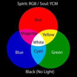 Spirit: Red/Green/Blue Soul: Yellow, Cyan, Magenta