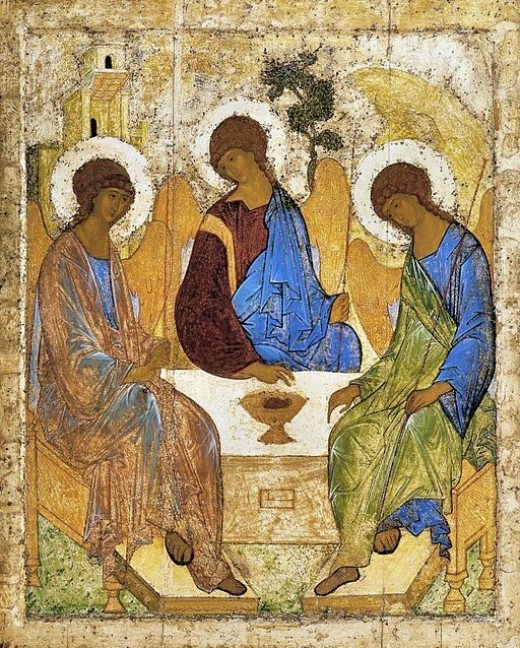 Miraculous Russian Icon of the Holy Trinity by Andrei Rublev