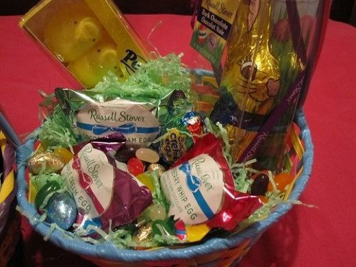 Easter Baskets for Teenagers