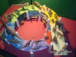 We took this photo of a brilliant Timeline at Torquay's Dinosaur World Museum