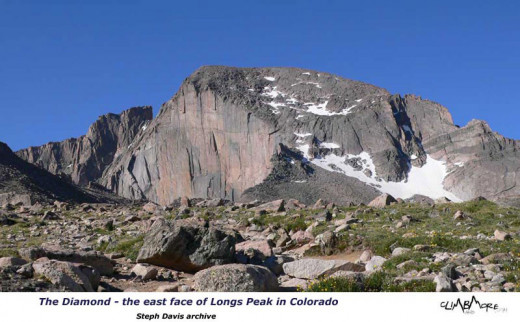 A Stunning View Of The East Face Of Longs Peak