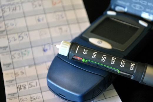 Diabetic Glucose (Sugar) Monitoring Kit