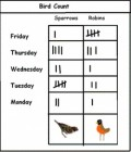 How to Teach Tally Marks to Children
