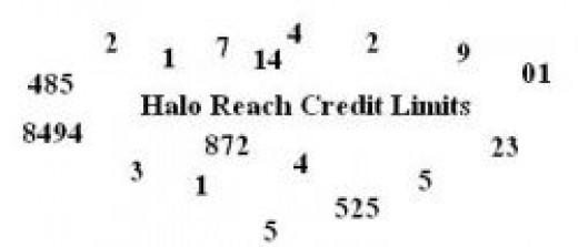 Halo Reach Credit Limit