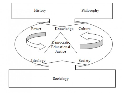 http://www.utoledo.edu/education/departments/EFL/GradFoundations/pics/graph2.gif