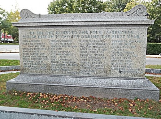 Passengers that died in Plymouth during the first year.