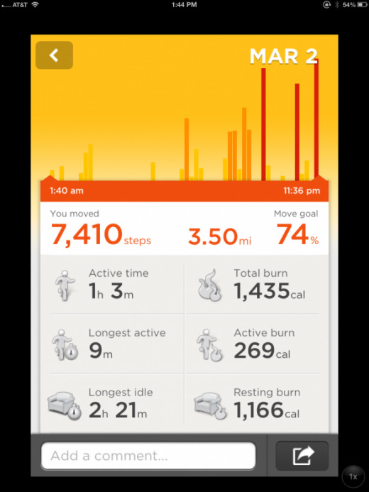 Additional graphs display your daily activity in a summarized format that you can quickly scroll through day by day