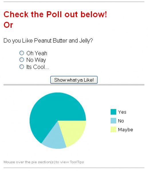 Screen shot of polling chart