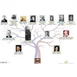 Explore Your Family History - A True Learning Experience