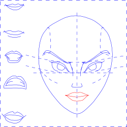 Lay Out the Lips