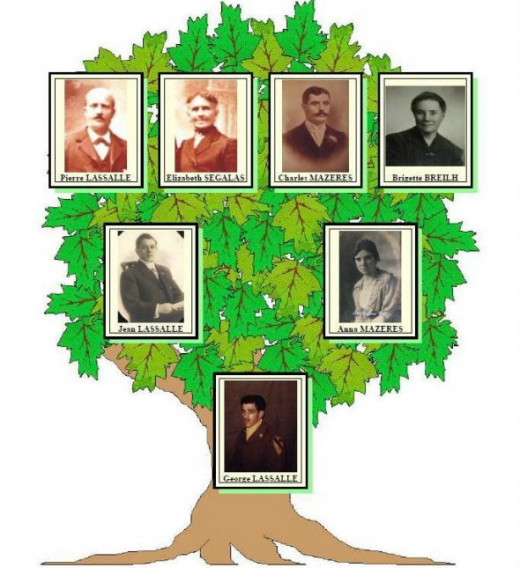 This is my Dad's side of the tree printed from genealogy software.