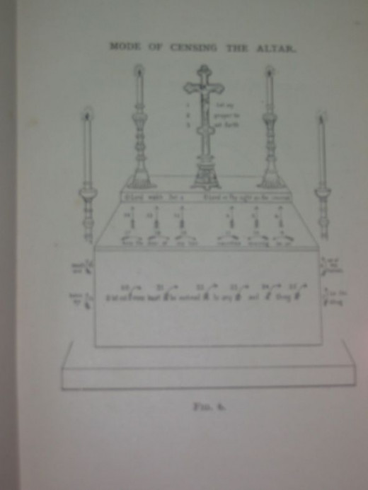 Censing of an Altar - Frontispiece