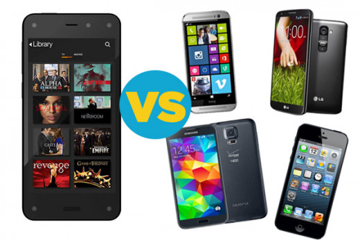 Fire Phone vs Competition