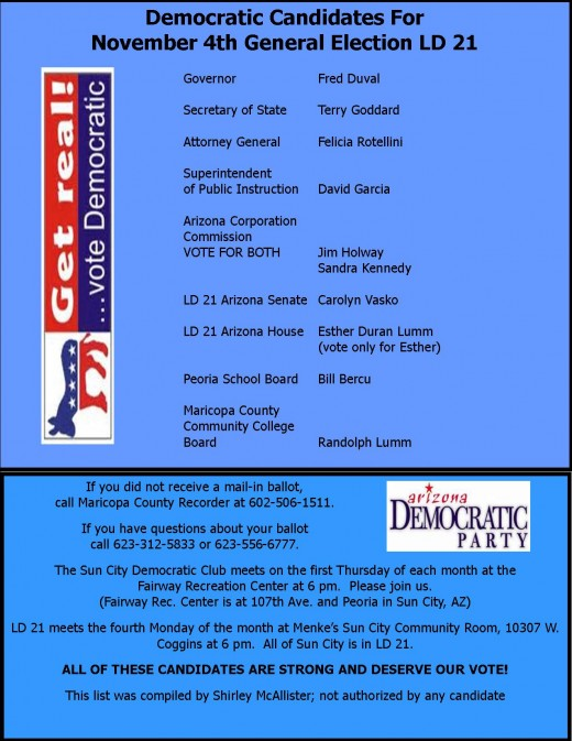 As distributed at the Sun City Democratic Club September 2014.  Questions?  Ask below.....