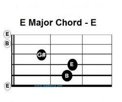 E major