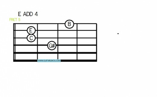 The second chord for Stairway to Heaven,, pluck string 4 and string 1 together, then 3, 2, then 1 This is a major chord with an added 4th, but sounds really poignant! Jimmy Page knows his harmony!