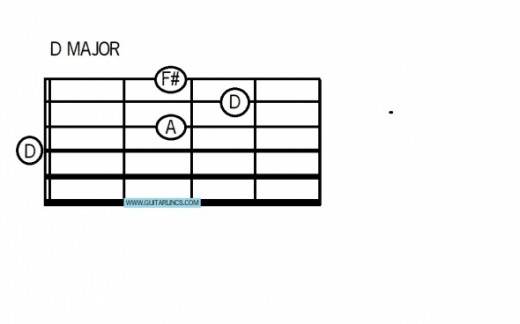 Chord 4 is a simple D major, pluck 1 and 4 together, then 3, 2, then 1 How can a simple chord sound so magical? That is one of Jimmy Page's secrets!