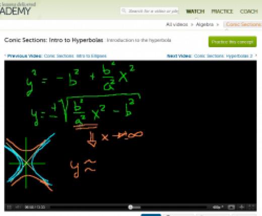 Khan Academy Math