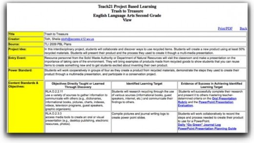Complex Unit Lesson Plan Template | Find Different Career Resume ...