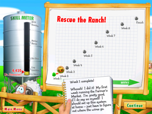 Ranch Rush Progress Report