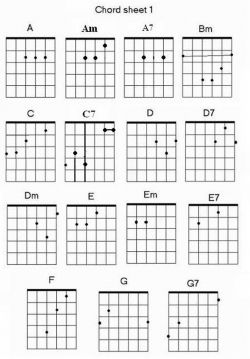 chord sheet - Credit: M Burgess