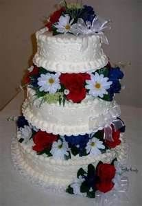 Picture courtesy of Cake Central.com