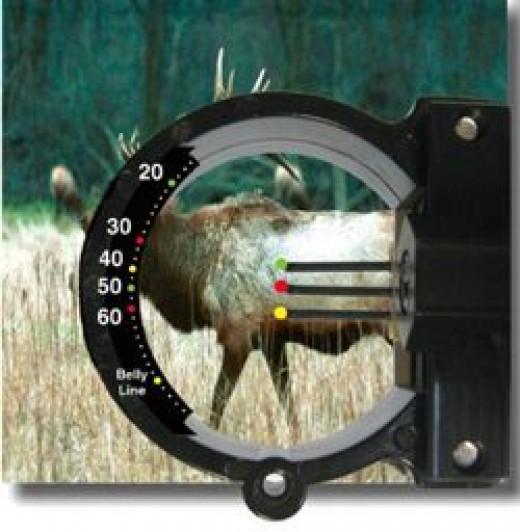 Dead-on Rangefinder