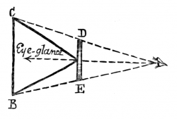 The polite way to discern a triangle in Flatland.