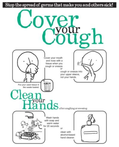 Cover Your Cough - Community Settings