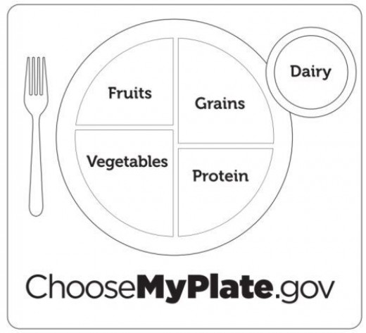 Free Coloring Pages Of Choose My Plate Myplate Coloring Page