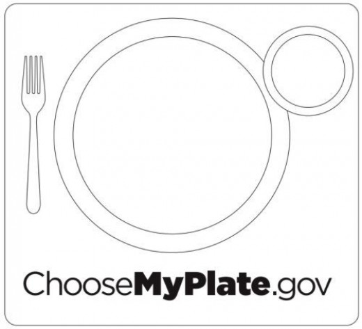 myplate blank template