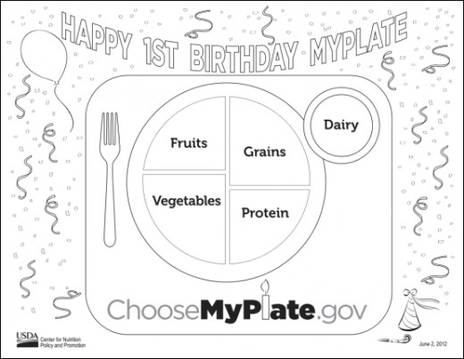 MyPlate Coloring Pages to Use | hubpages