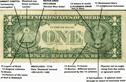 Symbols On The One Dollar Bill - Are They From The New World Order?