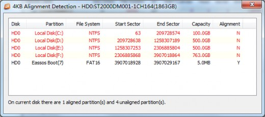 Step 3: The result is clearly shown in the dialog box. The dialog box tell which partition is 4K sector aligned, and which is not.
