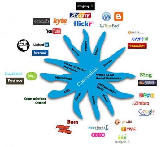 www.findandconvert.com